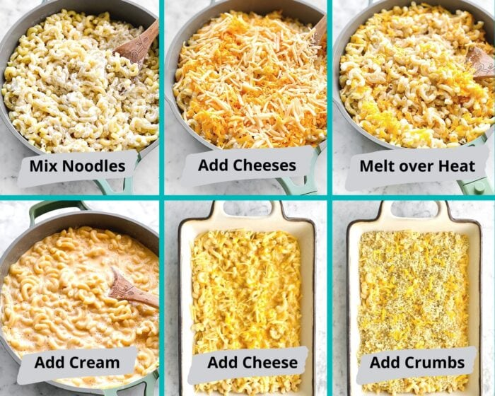 steps needed to make Homestyle Mac and Cheese.